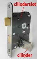 onderscheid slot en cilinder