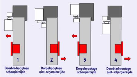 dranger-montagemethodes-tekst-3.jpg