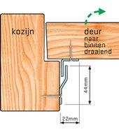 Secustrip Basic voordeur voor naar binnen draaiende deuren en ramen